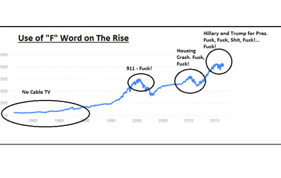 "Use of the ""F"" Word on the Rise"
